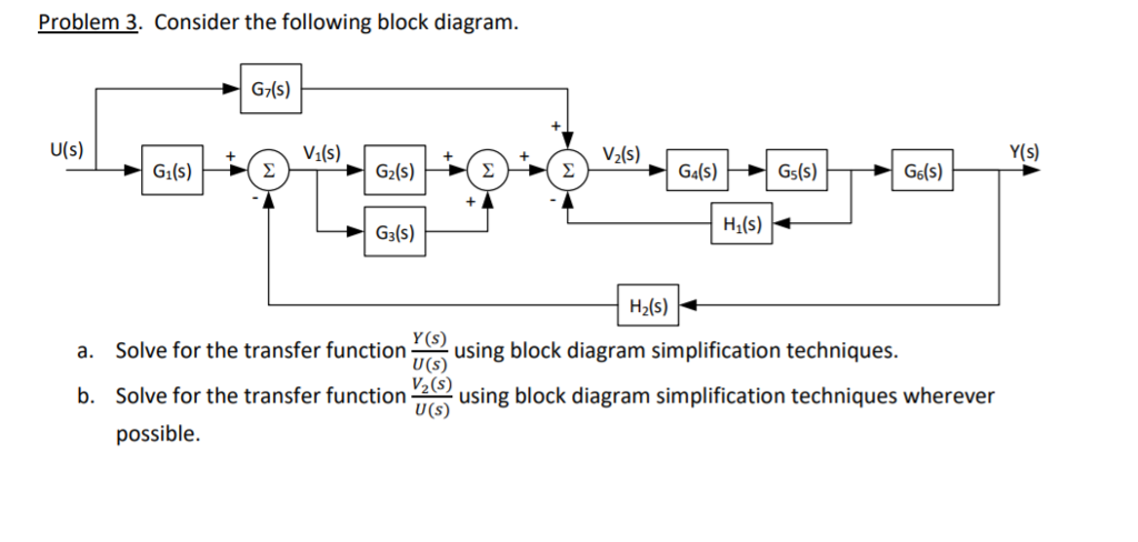 Solved  Problem 3  Consider The Following Block Diagram G7