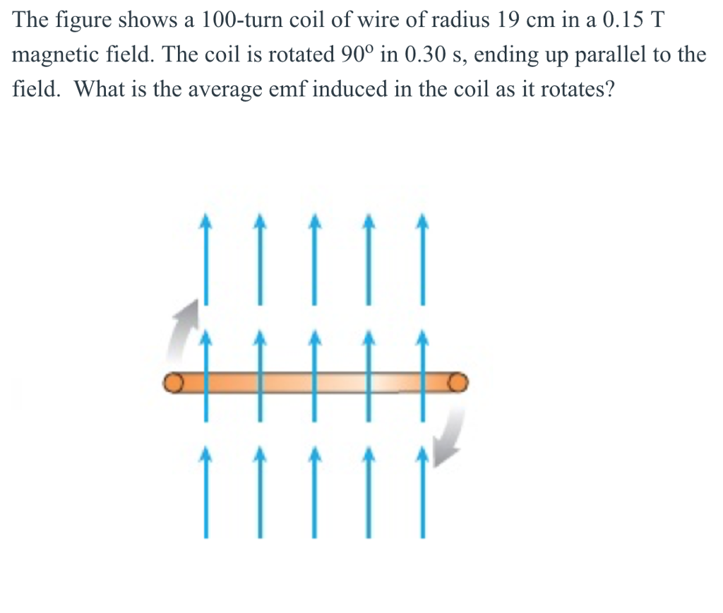 Solved: The Figure Shows A 100-turn Coil Of Wire Of Radius ...