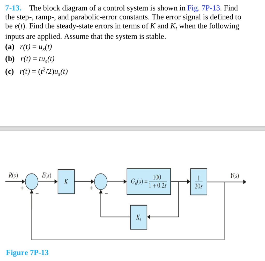 7-13. The block diagram of a control system is shown in Fig.
