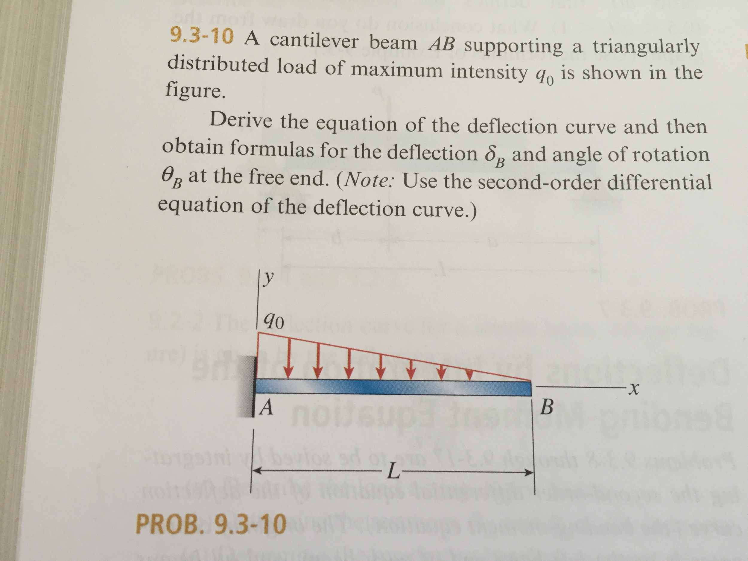 Solved A Cantilever Beam Ab Supporting Triangularly Dis Bending Moment Diagram Uniform Distributed Load Include Calculations For Support Reactions And Equation