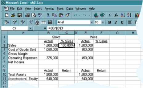 solved a set up the spreadsheet shown here complete th
