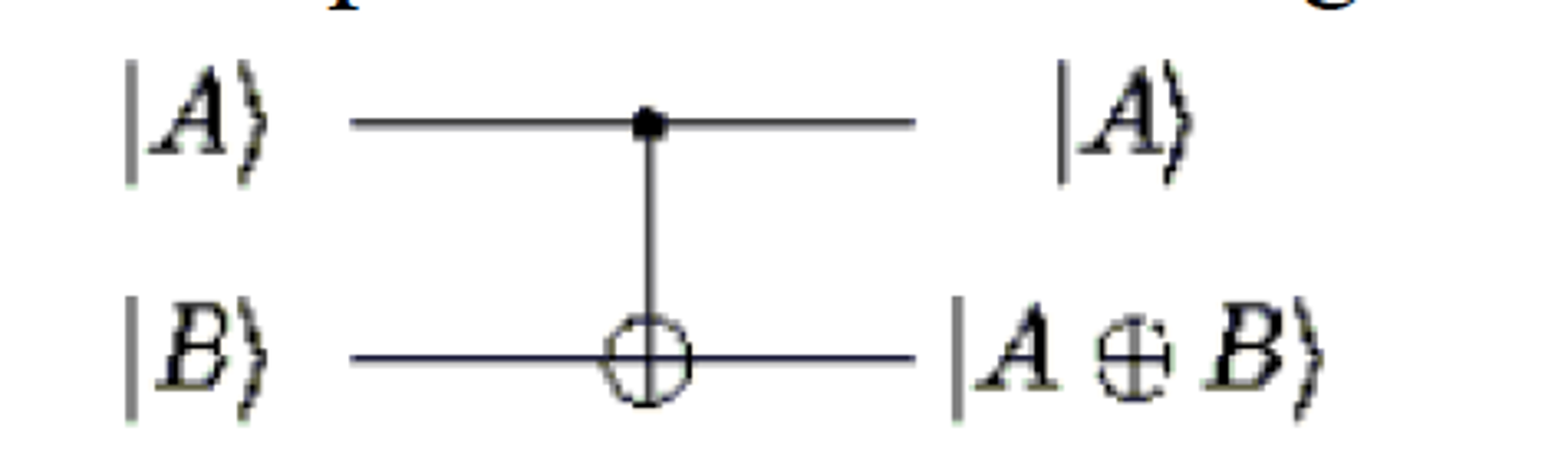 The state of the second particle corresponds to the action of XOR gate. The  quantum circuit diagram of the XOR gate is shown as below.