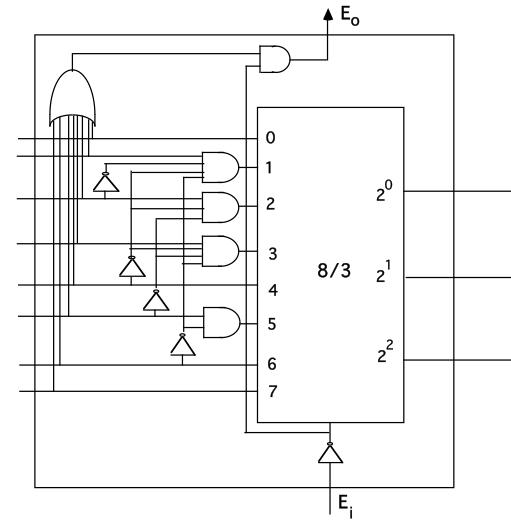 Circuit Diagram Of 8 To 3 Encoder Basic Wiring Diagram