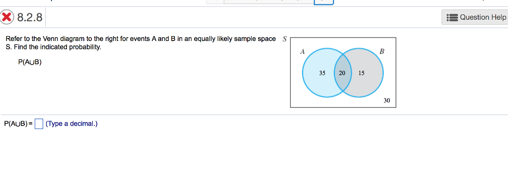 Solved X 828 Question Help Refer To The Venn Diagram T