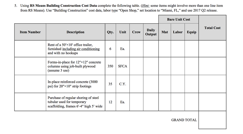 5  Using RS Means Building Construction Cost Data     | Chegg com
