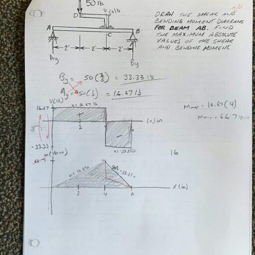 Civil Engineering Archive
