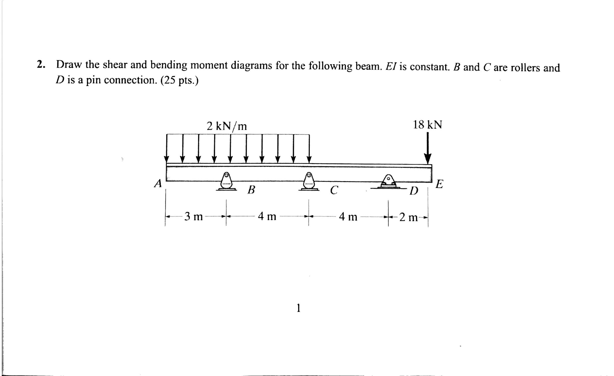 Solved Draw The Shear And Bending Moment Diagrams For Cheggcom