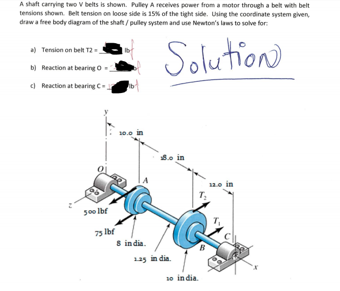 solved  a shaft carrying two v belts is shown  pulley a re