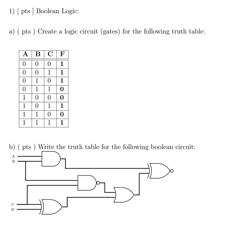 1) [ pts ] Boolean Logic a) ( pts ) Create a logic circuit