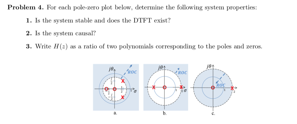 Solved problem 4 for each pole zero plot below determin for each pole zero plot below determine the following system properties ccuart Image collections