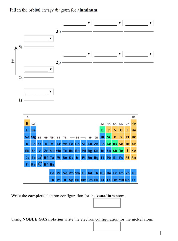 Enter The Orbital Diagram For The Ion Cd2