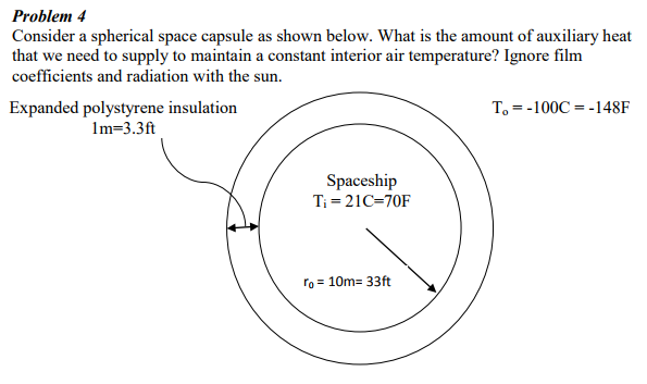 What Is Auxiliary Heat >> Solved Consider A Spherical Space Capsule As Shown Below