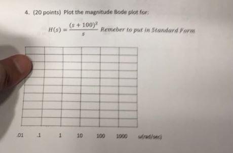 Solved 4 20 Points Plot The Magnitude Bode Plot For S