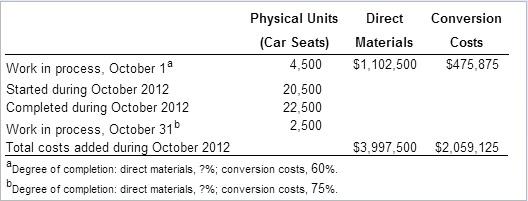Larsen Company Manufactures Car Seats