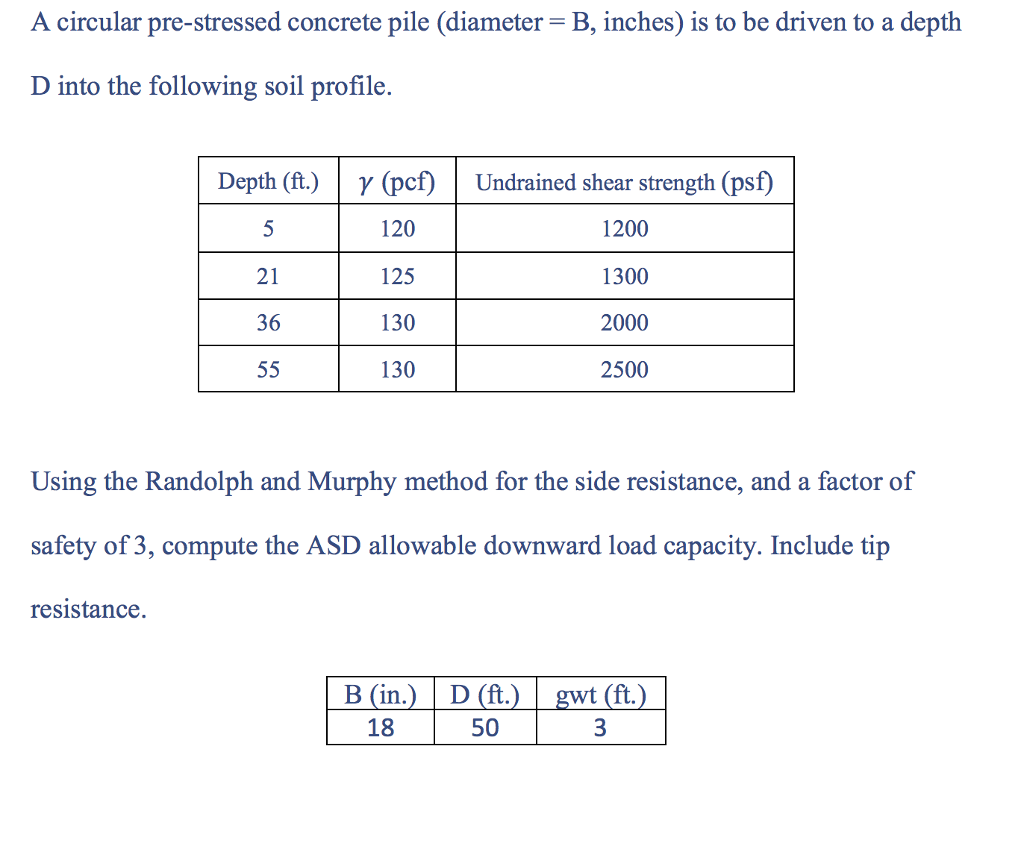A Circular Prestressed Concrete Pile (diameter B, Inches) Is To Be