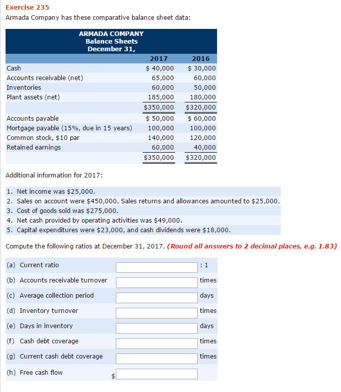 Solved: Armada Company Has These Comparative Balance Sheet