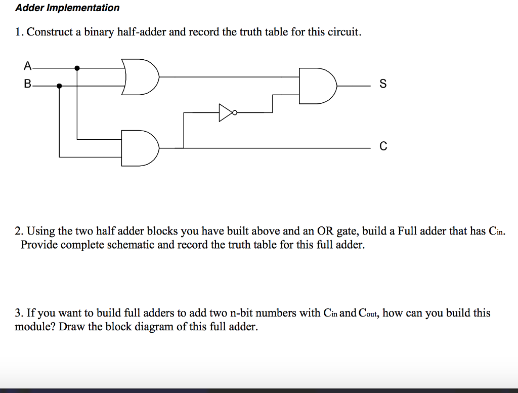 Solved Construct A Binary Half Adder And Record The Truth Full Diagram Implementation 1 Table For