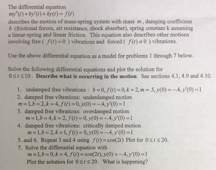 The Differential Equation My