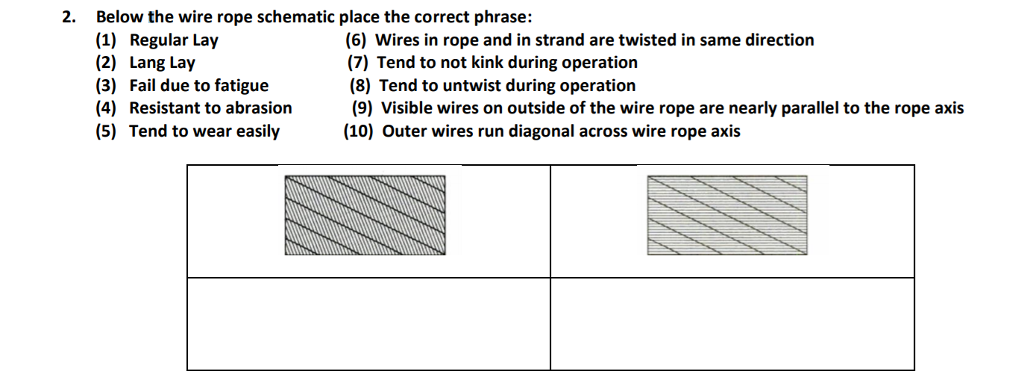 Solved: 2. Below The Wire Rope Schematic Place The Correct ...