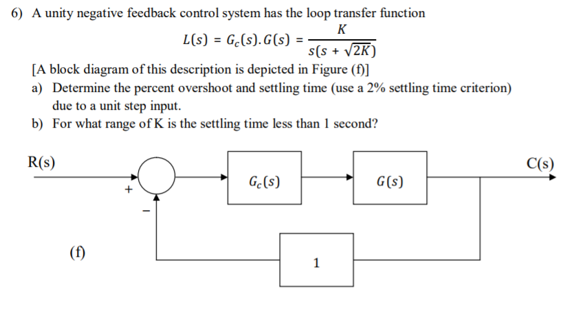 Block diagram that represents the concept of negative feedback solved 6 a unity negative feedback control system has th rh chegg com ccuart Image collections
