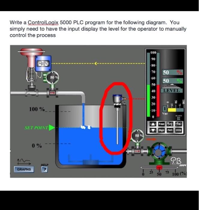 Write A ControlLogix 5000 PLC Program For The Foll      Chegg com