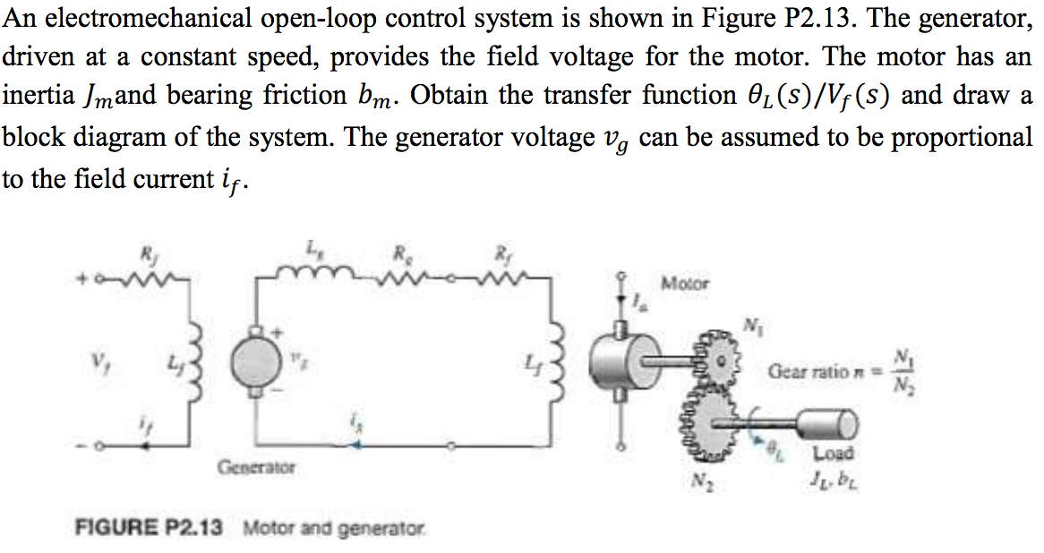 an electromechanical open-loop control system is s