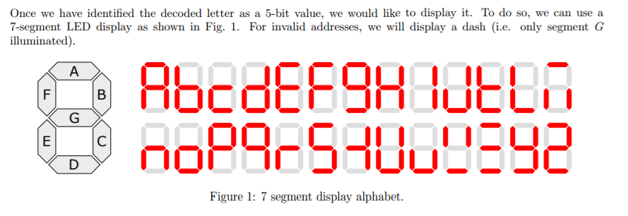 Once we have identified the decoded letter as a 5-bit value, we would like to display it. To do so, we can use a 7-segment LED display as shown in Fig. 1. For invalid addresses, we will display a dash (i.e. only segment G umina Figure 1: 7 segment display alphabet