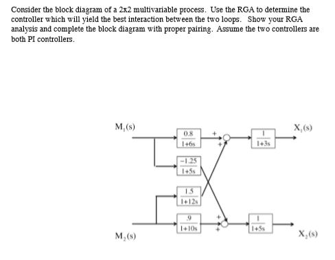 Consider the block diagram of a 2x2 multivariable chegg consider the block diagram of a 2x2 multivariable process use the rga to determine the ccuart Gallery