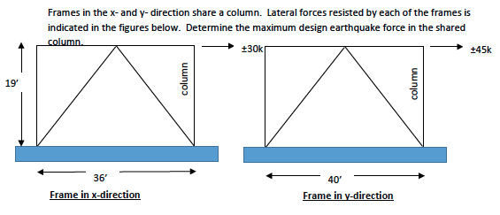 Frames In The X-and Y- Direction Share A Column. L... | Chegg.com