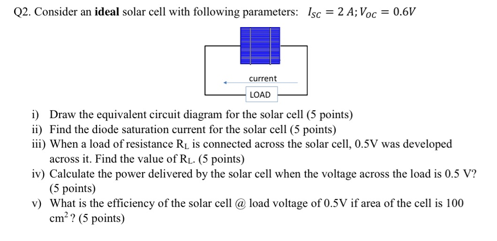 Solved q2 consider an ideal solar cell with following pa consider an ideal solar cell with following parameters lsc 2 a ccuart Images