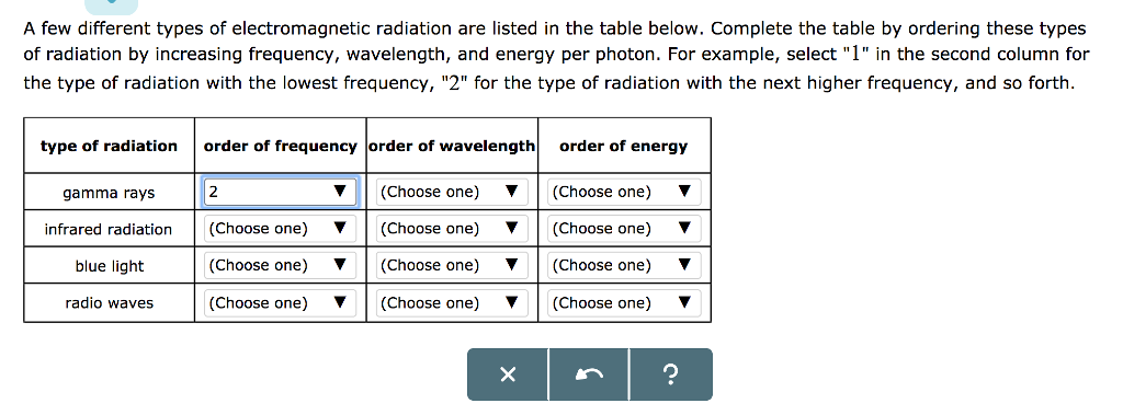 Solved A Few Different Types Of Electromagnetic Radiation