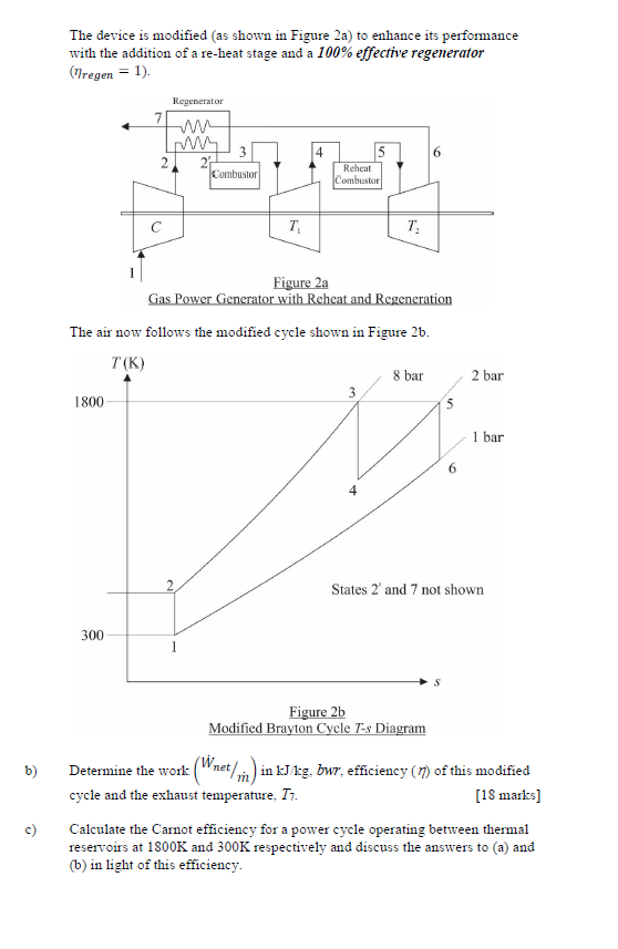 Solved: An Ideal Gas Turbine Power Generator Executes An A
