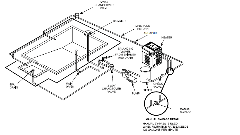 Spa Heater Ga Valve Wiring Diagram