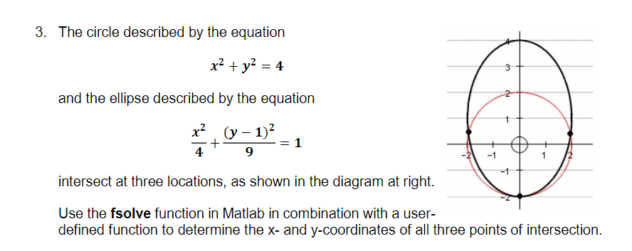 3  The Circle Described By The Equation X2 + Y24 A