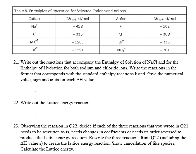Solved: Write Out The Reactions That Accompany The Enthalp