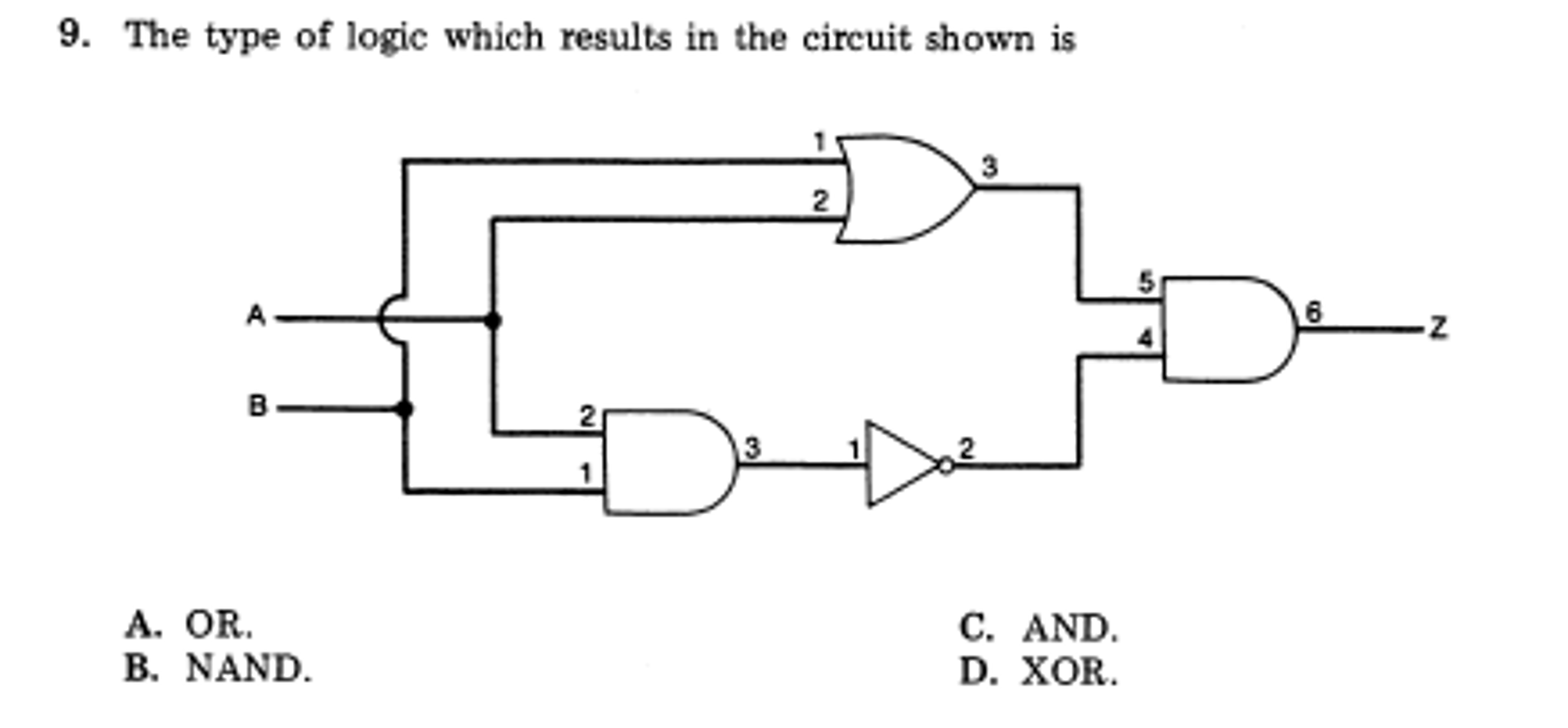 The type of logic which results in the circuit