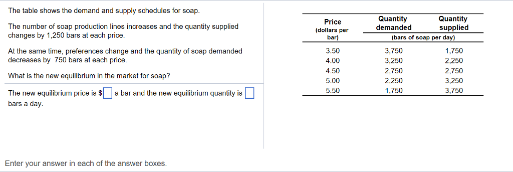 what changes quantity supplied