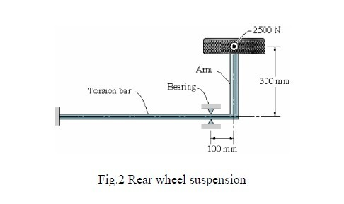 Solved: In The Rear Wheel Suspension Of The Volkswagen Bee