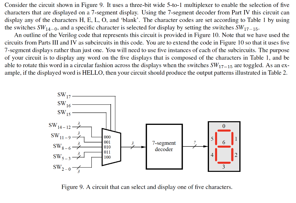 Consider the circuit shown in Figure 9. It uses a three-bit wide 5-to-1 multiplexer to enable the selection of five characters that are displayed on a 7-segment display. Using the 7-segment decoder from Part IV this circuit can display any of the characters H, E, L, O, and blank. The character codes are set according to Table 1 by using the switches SW14-0, and a specific character is selected for display by setting the switches SW17-15. An outline of the Verilog code that represents this circuit is provided in Figure 10. Note that we have used the circuits from Parts III and IV as subcircuits in this code. You are to extend the code in Figure 10 so that it uses five 7-segment displays rather than just one. You will need to use five instances of each of the subcircuits. The purpose of your circuit is to display any word on the five displays that is composed of the characters in Table 1, and be able to rotate this word in a circular fashion across the displays when the switches SW17-15 are toggled. As an ex- ample, if the displayed word is HELLO, then your circuit should produce the output patterns illustrated in Table 2. SW SW SW 17 16 15 SW 0 14 12 11-9 8-6 001 6 7-segment decoder SW SW SW 4 100 Figure 9. A circuit that can select and display one of five characters.