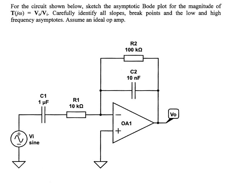 For the circuit shown below, sketch the asymptotic Bode plot for the magnitude of T(jo) = Vo/Vi. carefully identify all slopes, break points and the low and high frequency asymptotes. Assume an ideal op amp. R2 100 kΩ C2 10 nF C1 R1 10 kΩ Vo OA1 I, Vi sine