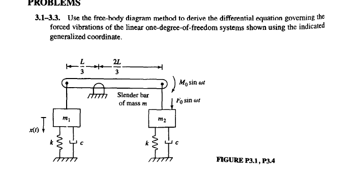 Free body diagram calculation online schematic diagram solved use the free body diagram method to derive the dif rh chegg com free body diagram calculation software free body diagram calculator free ccuart Images
