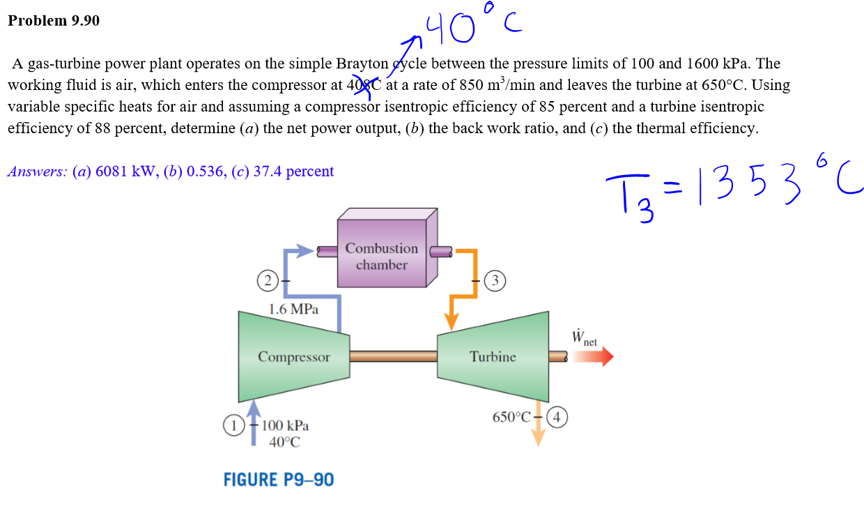 A Gas Turbine Power Plant Operates On The Simple B Diagram