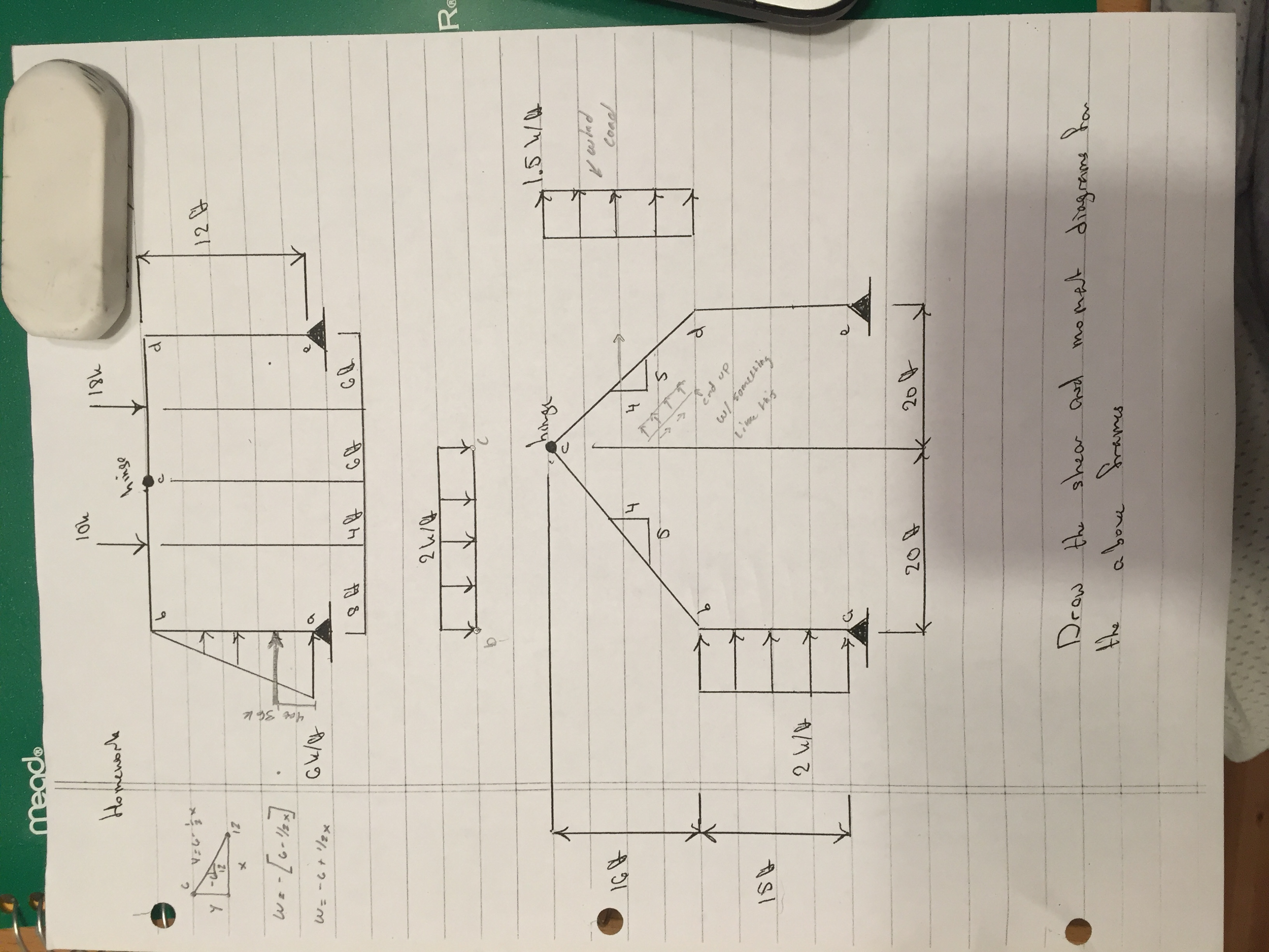 Solved Draw The Shear And Moment Diagrams For Above F Diagram Frames