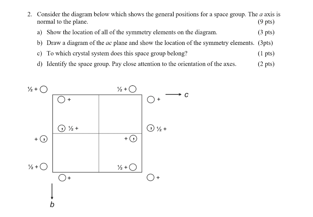 2. Consider the diagram below which shows the general positions for a space group. The a axis is normal to the plane a) Show the location of all of the symmetry elements on the diagram b) Draw a diagram of the ac plane and show the location of the symmetry elements. (3pts) c) To which crystal system does this space group belong? d) Identify the space group. Pay close attention to the orientation of the axes (9 pts) (3 pts) (1 pts) (2 pts) 2 2