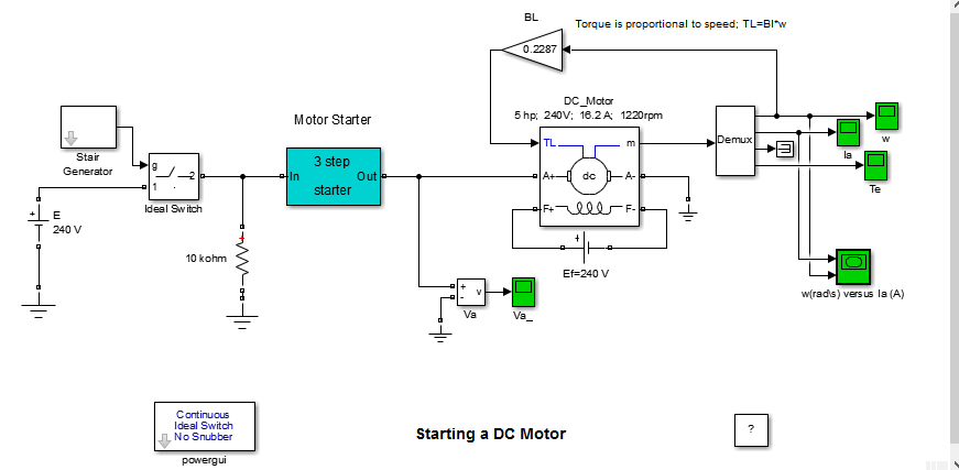Solved: A Spereated Excited DC Motor Diagram Can Be Displa ...