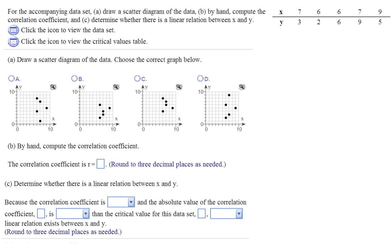 Solved for the accompanying data set draw a scatter diag for the accompanying data set draw a scatter diag pooptronica Images