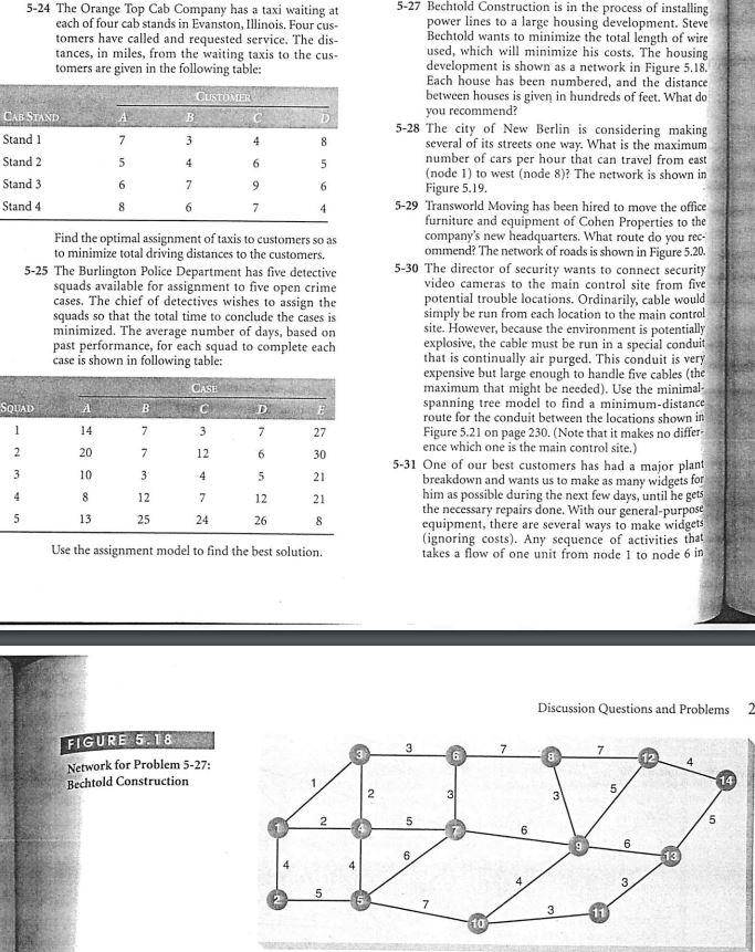 PROBLEM 5-28 (ONLY)  EXCEL  SHOW BREAKDOWN & FORMU