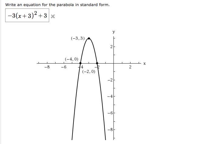 Solved Write An Equation For The Parabola In Standard For