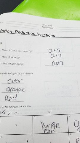 reaction paer about the mass by f 6 mass 100 g of para-dichlorobenzene and add it to bht 7 heat both until melted and homogenous experimental sources of error discussion of theory colligative properties molality freezing point constant k fp raoult's law freezing point depression discussion.