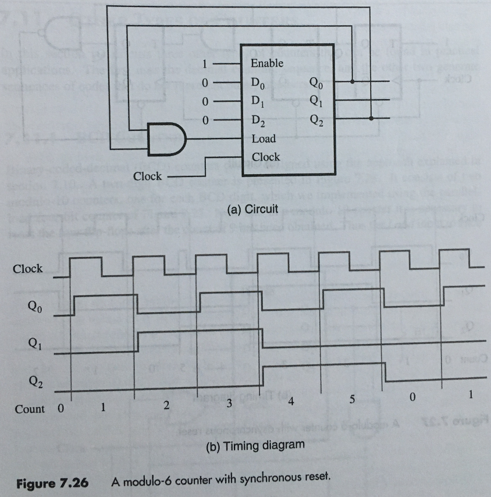 Solved: Draw The Circuit For A Modulus-10 Counter (also Kn ...